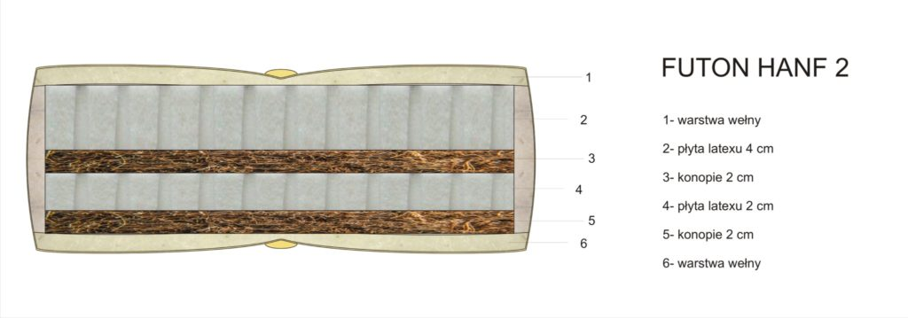futon hanf 2