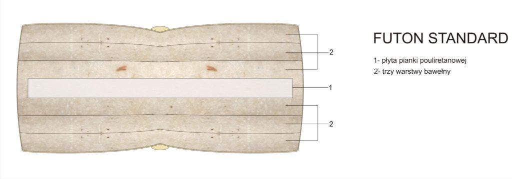 futon standard